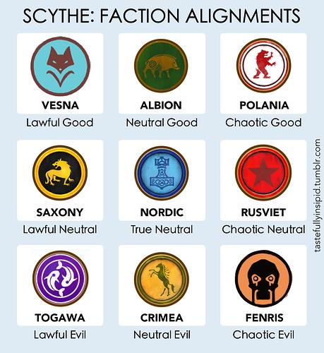 scythe_factions